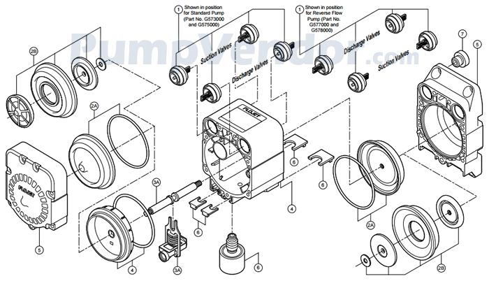 Flojet G257501A Parts List