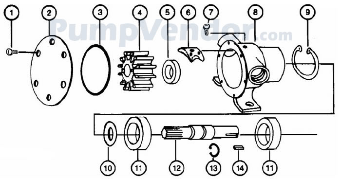 jabsco pump impeller