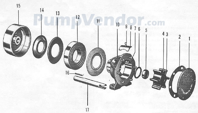 Jabsco Pump Wiring Diagrams Jabsco Tech Support Phone Number - Jabsco pump wiring