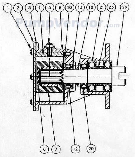 Jabsco 29500 1001 Parts List
