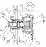Jabsco_11850_series_parts