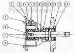Jabsco_29450_series_parts