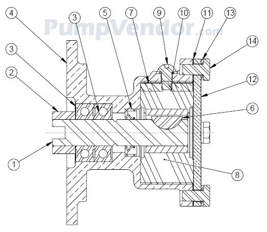 Goulds Pump Parts Diagram Related Keywords Suggestions